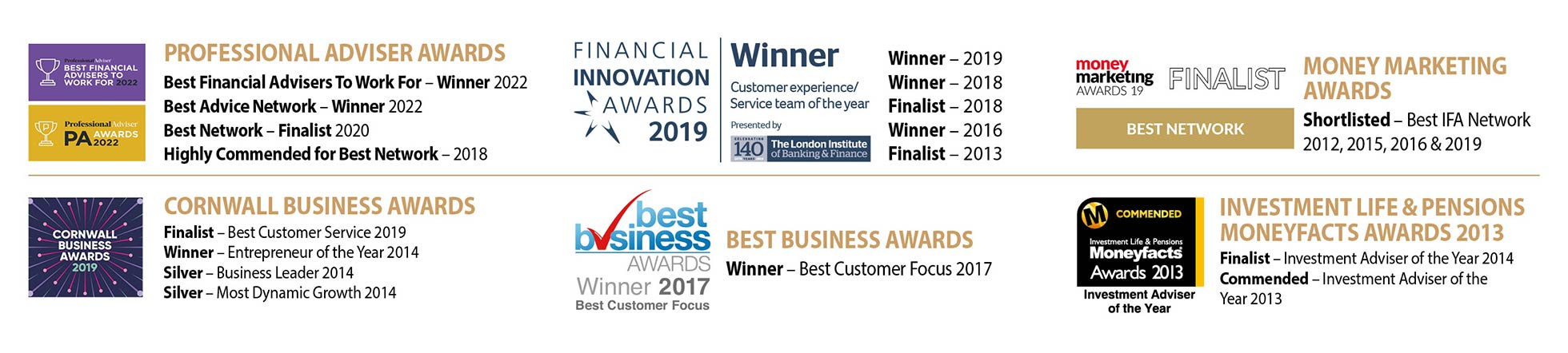 Winner and Finalists for Professional Adviser Awards, Financial Innovation Awards, Money Marketing Awards, Cornwall Business Awards, Best Business Awards, Investment Life & Pensions Moneyfacts Awards